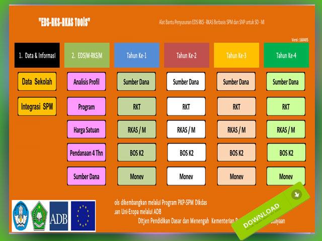 Master Aplikasi EDS, RKS dan RKAS Format Excel