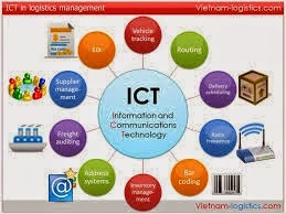 ICT research projects