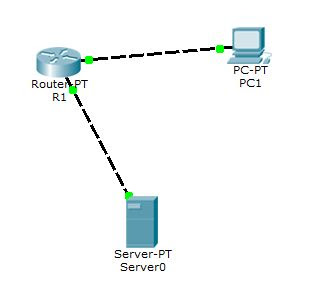 Configure and verify SMTP and view MIB tree
