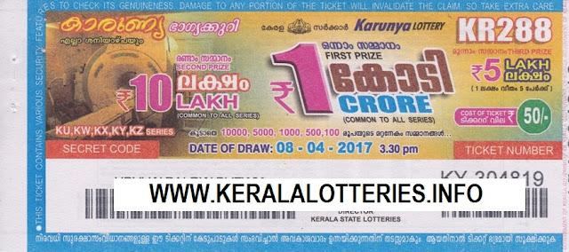 Kerala lottery result official copy of  Karunya_KR-104