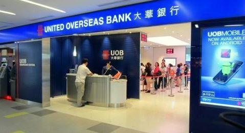 Alamat Lengkap Kantor Cabang Bank UOB Di Bali