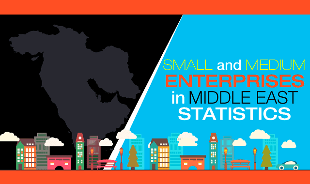Small and Medium Enterprises in Middle East Statistics