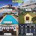 Cada jugador tiene su casa