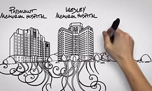 video explicativo estilo whiteboard