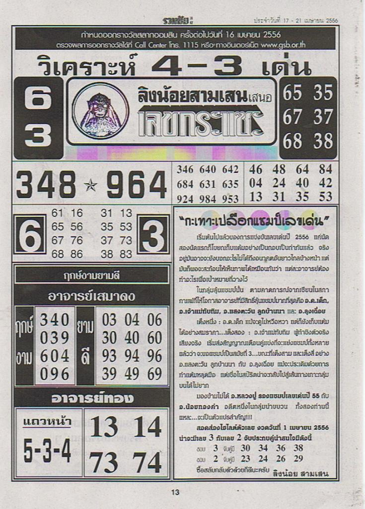 Thai lottery guess number