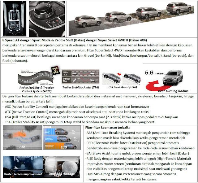 The All New Pajero Sport 2016 Untuk Indonesia