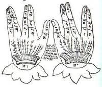 significado de la bendición sacerdotal judia o Bircat Cohanim.