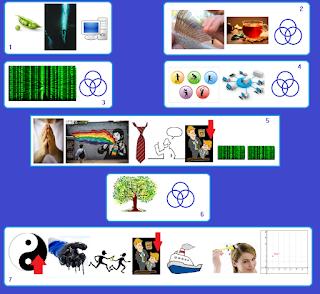 Picture puzzle - Quality Management terms 2