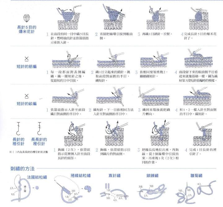 lo spazio di lilla Uncinetto i simboli degli schemi giapponesi