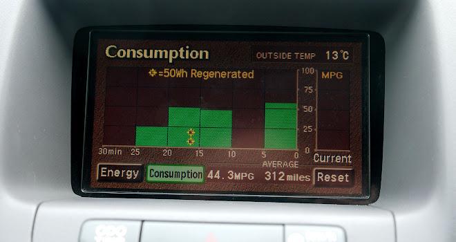 Toyota Prius Mk1 centre screen