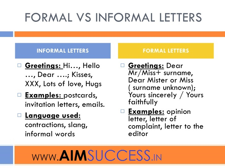 features of an informal letter formal amp informal letter format for nabard amp niacl 12181