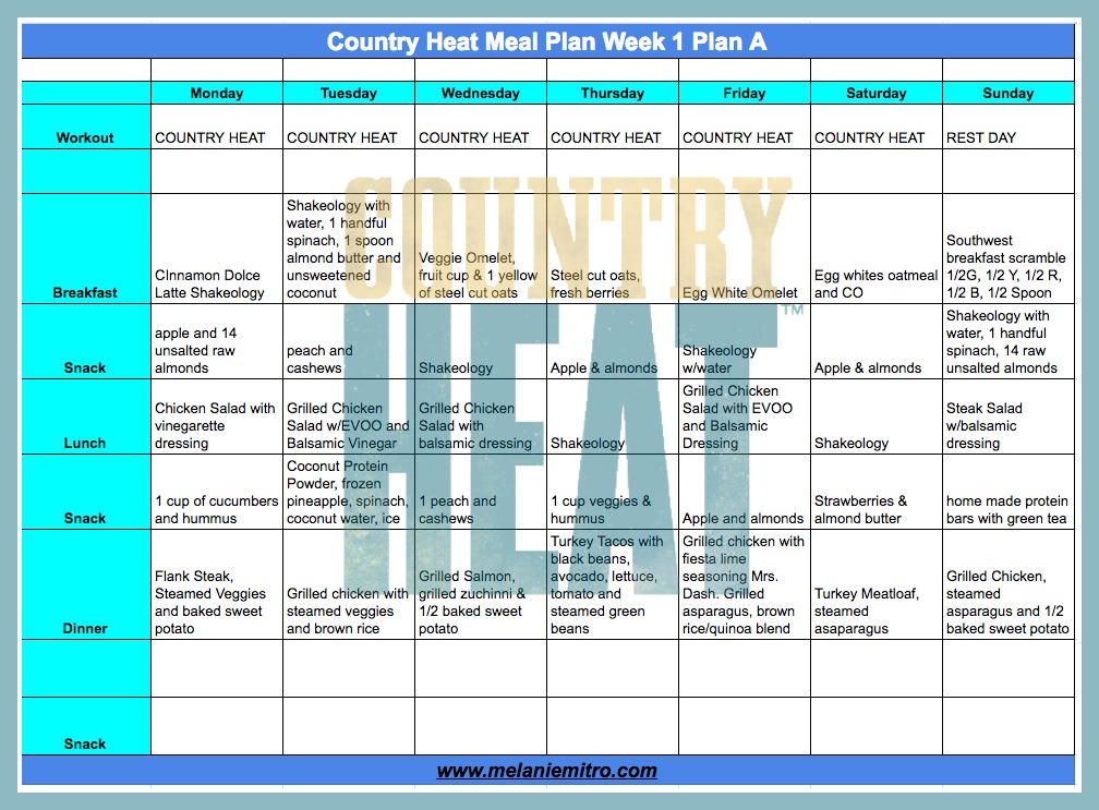 Country Heat Week 1 Review and Meal Plan Melanie Mitro - sample meal planning