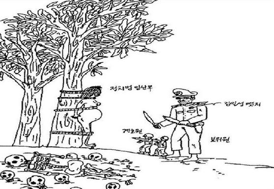 Saiba como é a vida em uma prisão norte-coreana