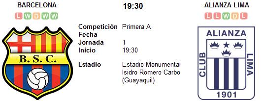Barcelona SC vs Alianza Lima en VIVO
