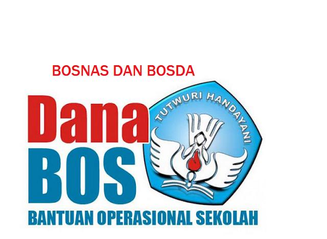 Hasil gambar untuk Guru Honor Digaji dari Bosnas dan Bosda