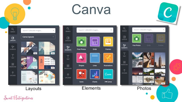 layout, elements and photos to add to a Canva product