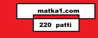 220 patti | patti 220 | matka 220 patti