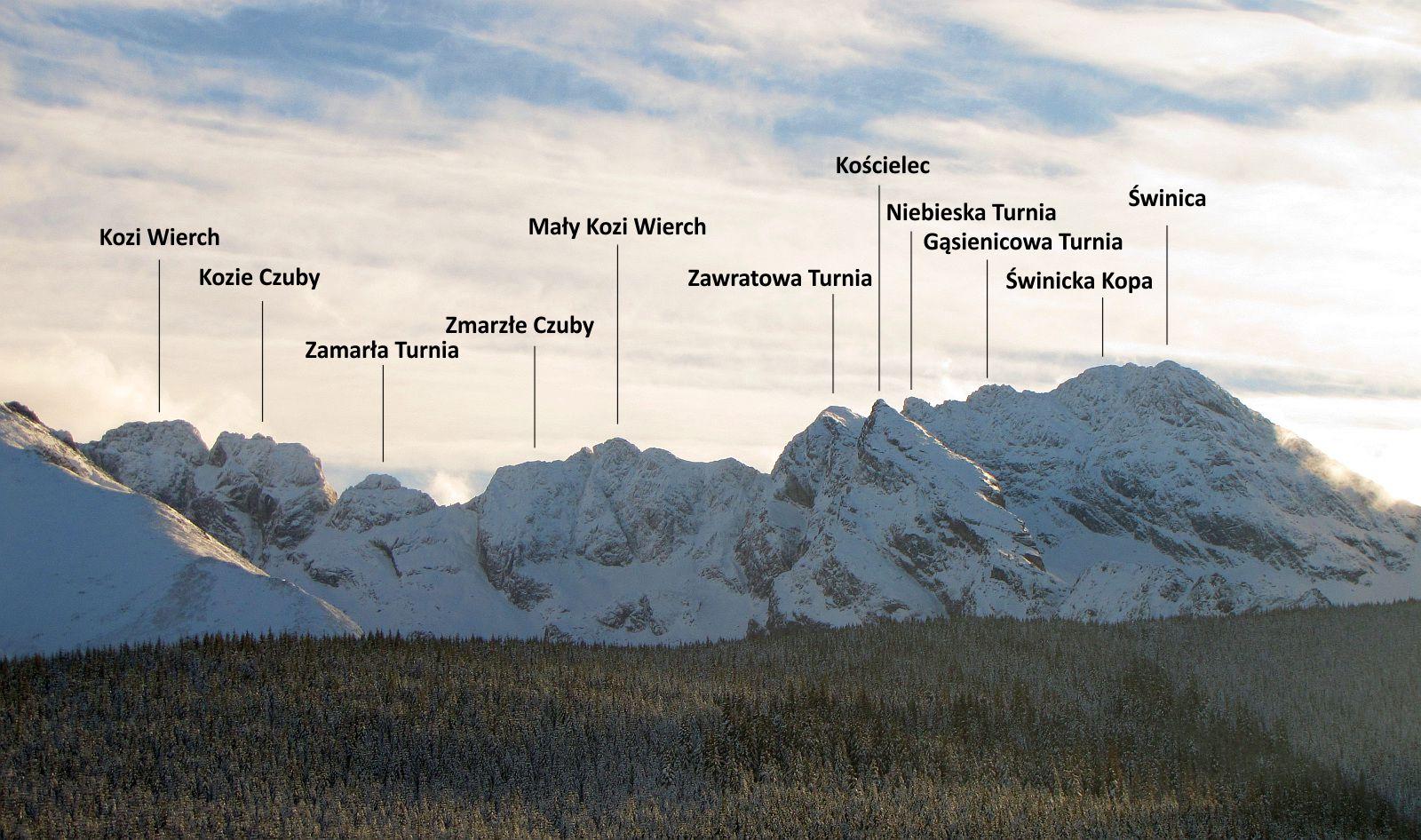 Szczyty otaczające Dolinę Czarną Gąsienicową.