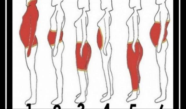 Πως να κάψεις λίπος