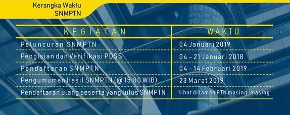 jadwal SNMPTN 2019