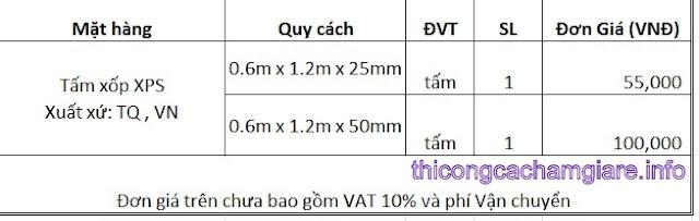 bảng giá vật liệu cách âm mới nhất
