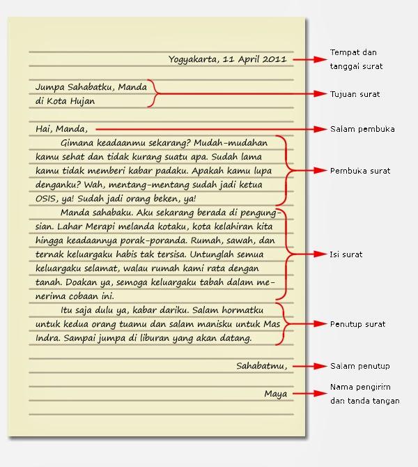 Surat Resmi Bahasa Sunda Pendek Suratmenyuratnet