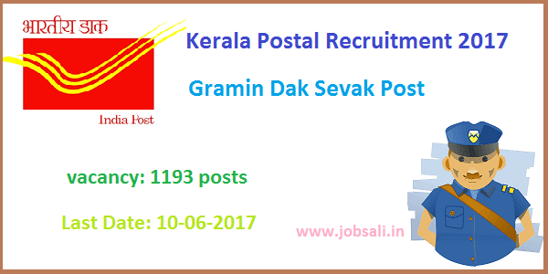 Kerala Postal Circle, Gramin Dak Sevak Recruitment, Post Office Vacancy