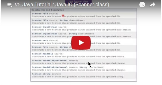 Java ee java tutorial java io read from keyboard for Object pool design pattern java example