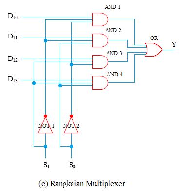 rangkaian multiplexer