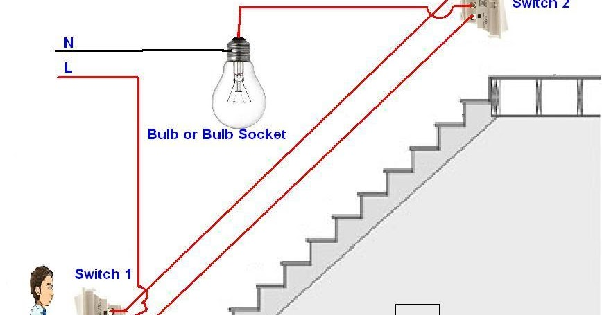 3 way lighting circuit wiring diagram residential electrical example how to control a lamp / light bulb from two places using switches for staircase ...