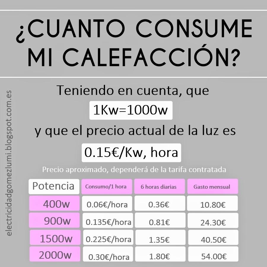 tabla-de-consumo-de-potencias