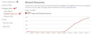 informasi sumber daya yang diblokir di webmaster tool