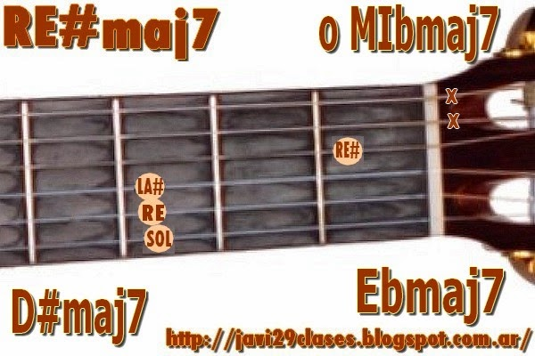 MIbmaj7 = RE#maj7 Acorde de guitarra