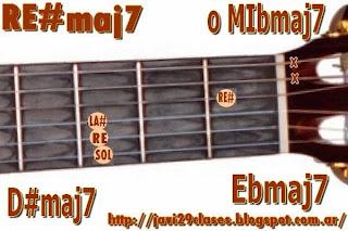 Acorde guitarra chord D#maj7 o Ebmaj7