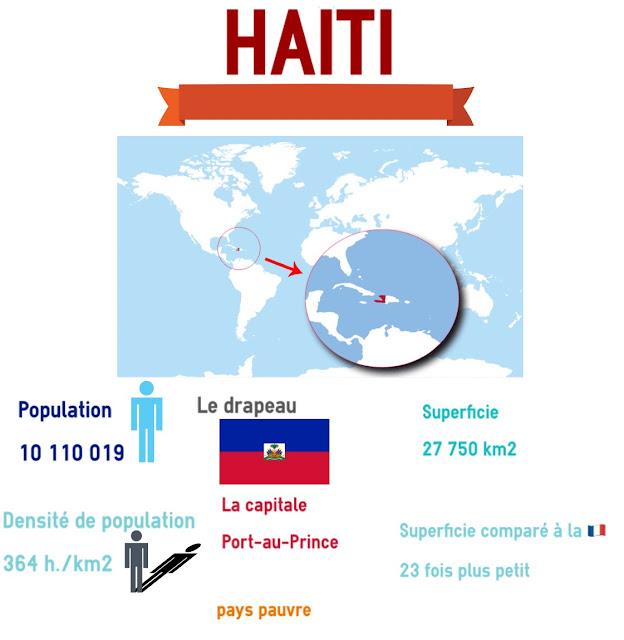 Easelly Haiti CM2