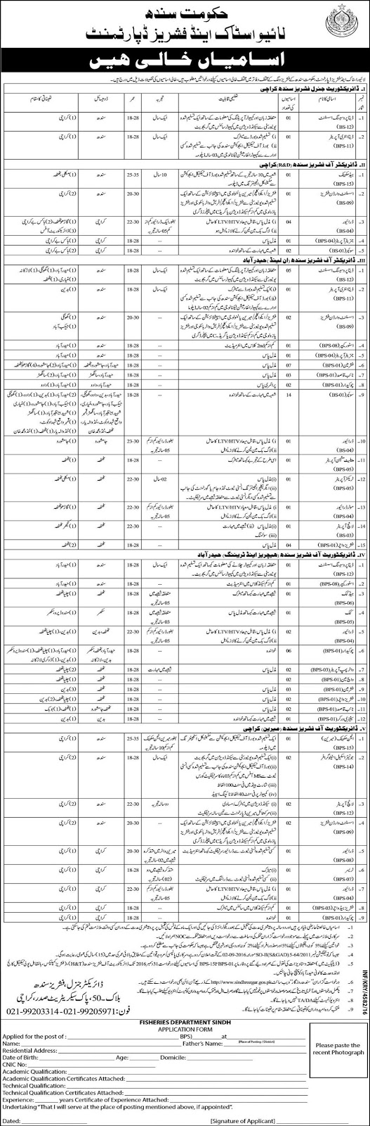 Govt of Sindh Livestock and Fisheries Department Jobs
