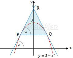 Garis singgung parabola berpotongan di titik R pada sumbu y