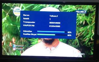 Frekuensi Terbaru Trans 7 Satelit Telkom 4 Transponder Uji Coba