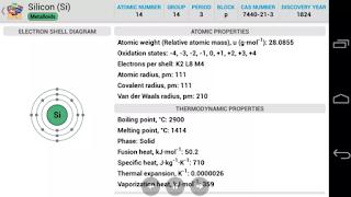 Periodic table premium v360 apk terbaru majalah android lengkap periodic table premium apk urtaz Choice Image