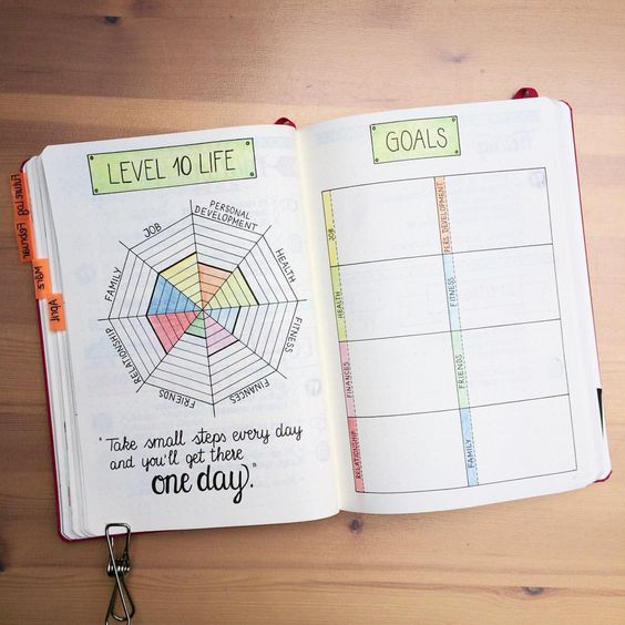 See how I re-created my Level 10 Life spread in my Bullet Journal, plus 7 amazing Level 10 Life spreads for your inspiration - www.christina77star.co.uk