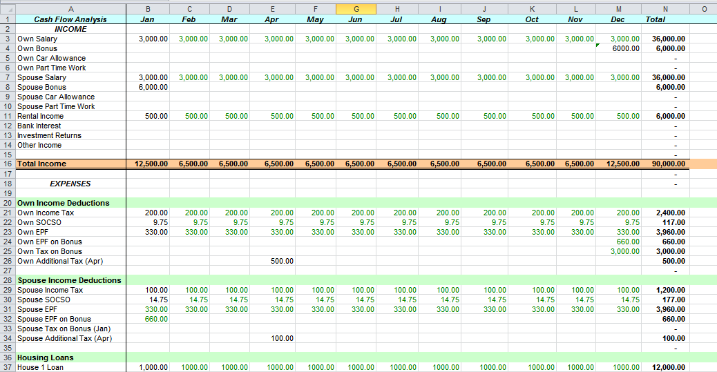 sean excel blog yearly personal cash flow in excel. Black Bedroom Furniture Sets. Home Design Ideas