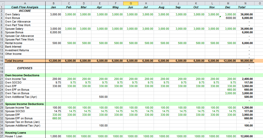 Sean Excel Blog: Yearly Personal Cash Flow in Excel