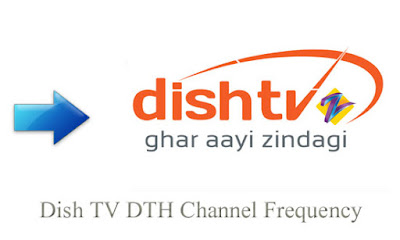 Dish TV DTH Channel List Update Frequency
