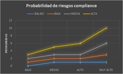 Grafico de probabilidad