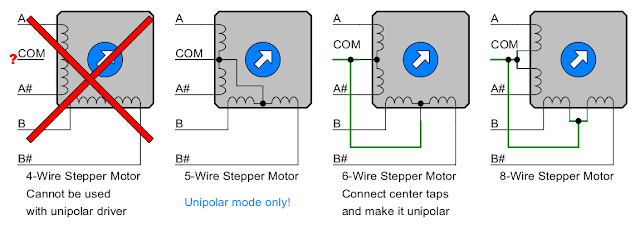 Stepper motor connections to unipolar driver