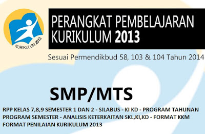 RPP PKN Kelas VII Kurikulum 2013, RPP PKN Kelas VIII Kurikulum 2013, RPP PKN Kelas IX Kurikulum 2013,