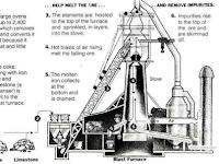 Pengertian Coking Coal, Metalurgical Coal, Caking Coal