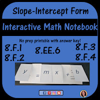 slope intercept form interactive math notebook