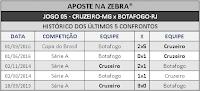LOTECA 718 - HISTÓRICO JOGO 05