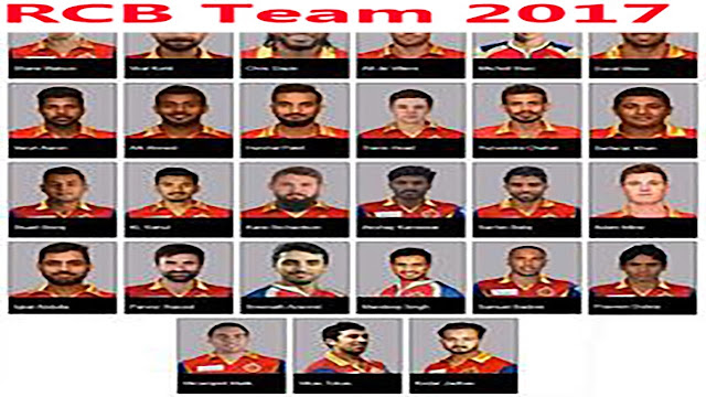 Royal Challengers Team